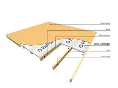 ExpolFloor insulation
