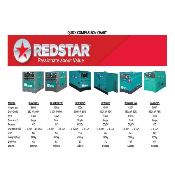 Denyo Welder Comparison Chart