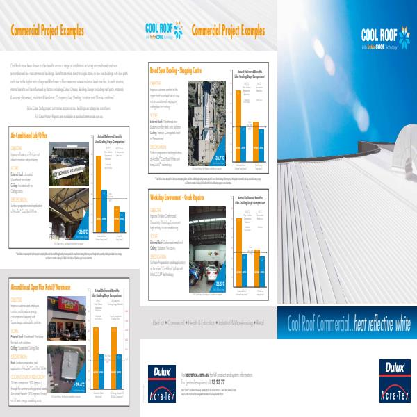 Dulux AcraTex InfraCOOL Commercial